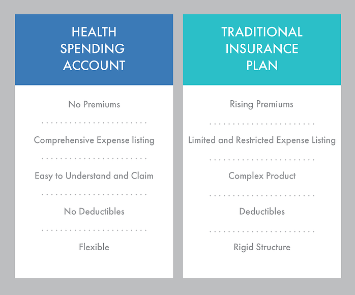 5 reasons hsa vs insurance