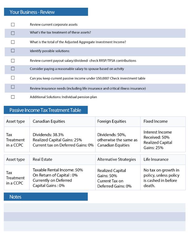 Passive Investment Income Limit - checklist