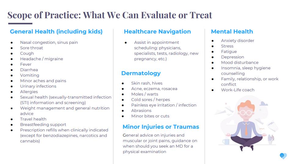 Scope of Practice Telemedicine