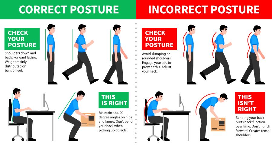 correct posture vs incorrect posture infographic
