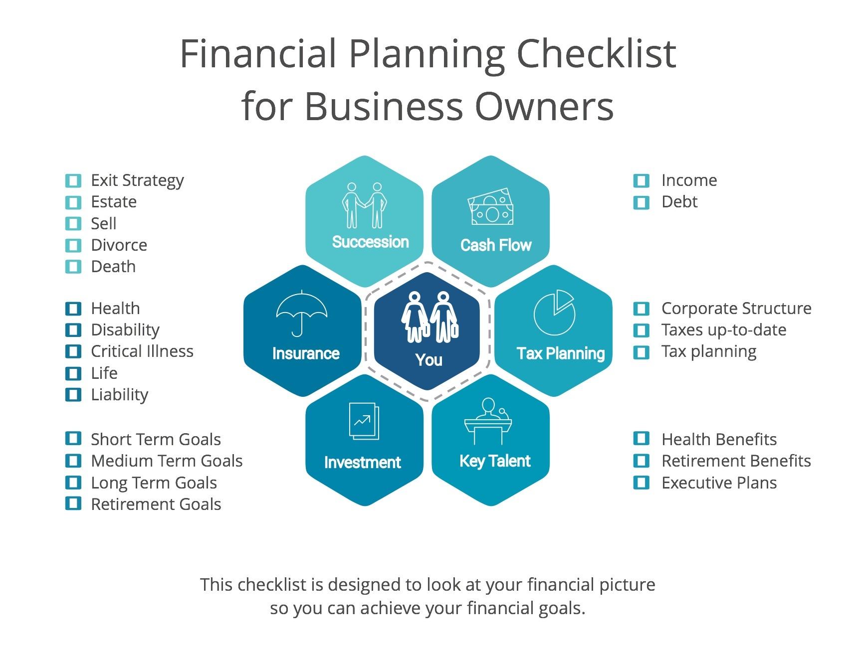 financialPlanningBusinessChecklist