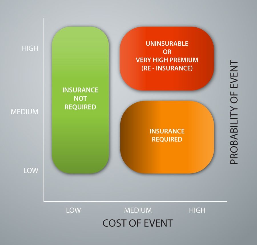 why-traditional-health-and-dental-insurance-isnt-really-insurance