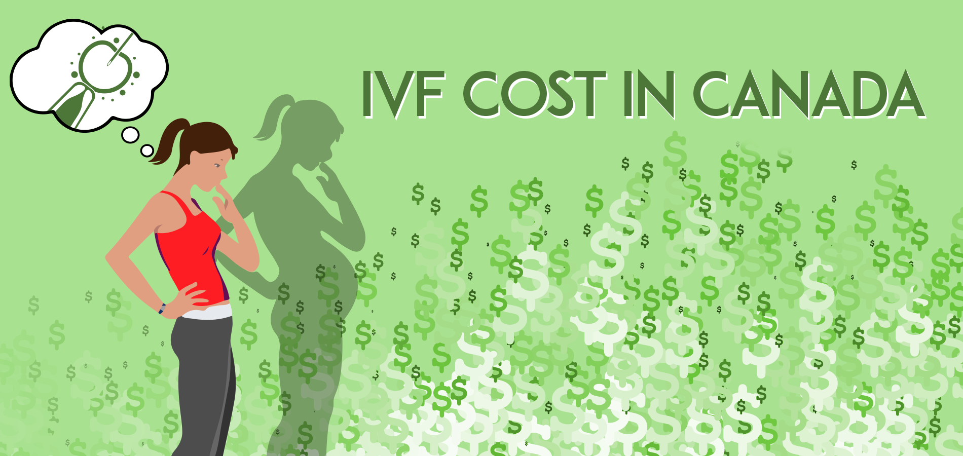 The Cost of IVF in Canada