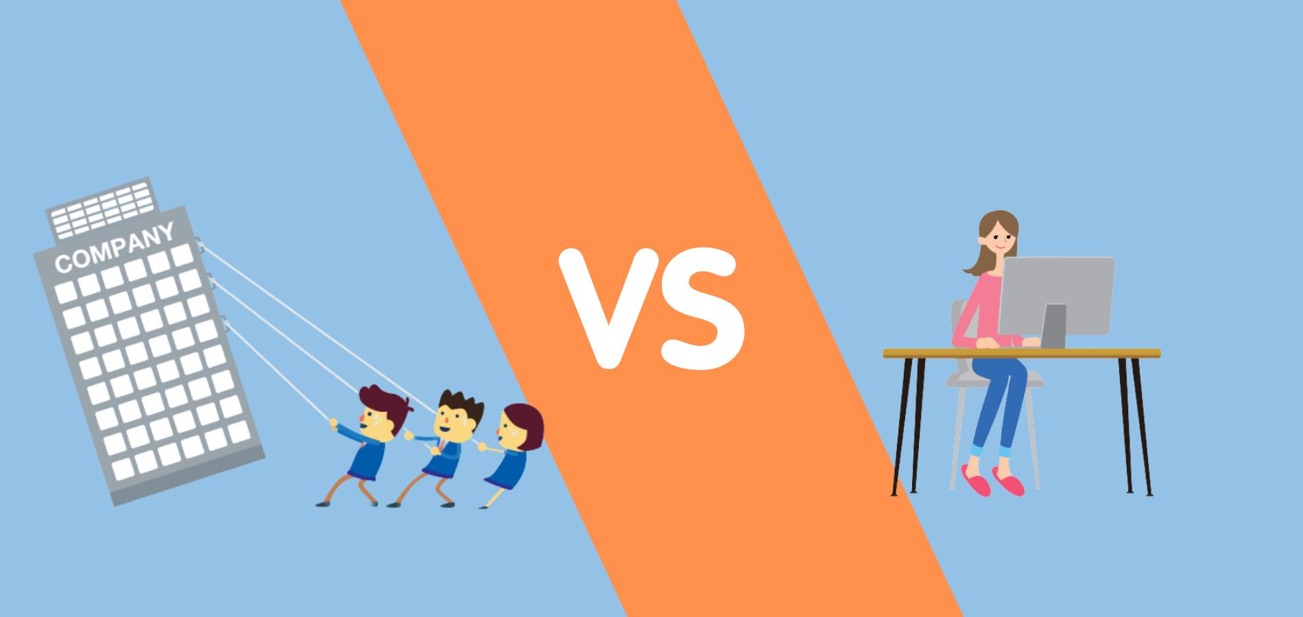 Sole proprietorship vs Corporation in Canada