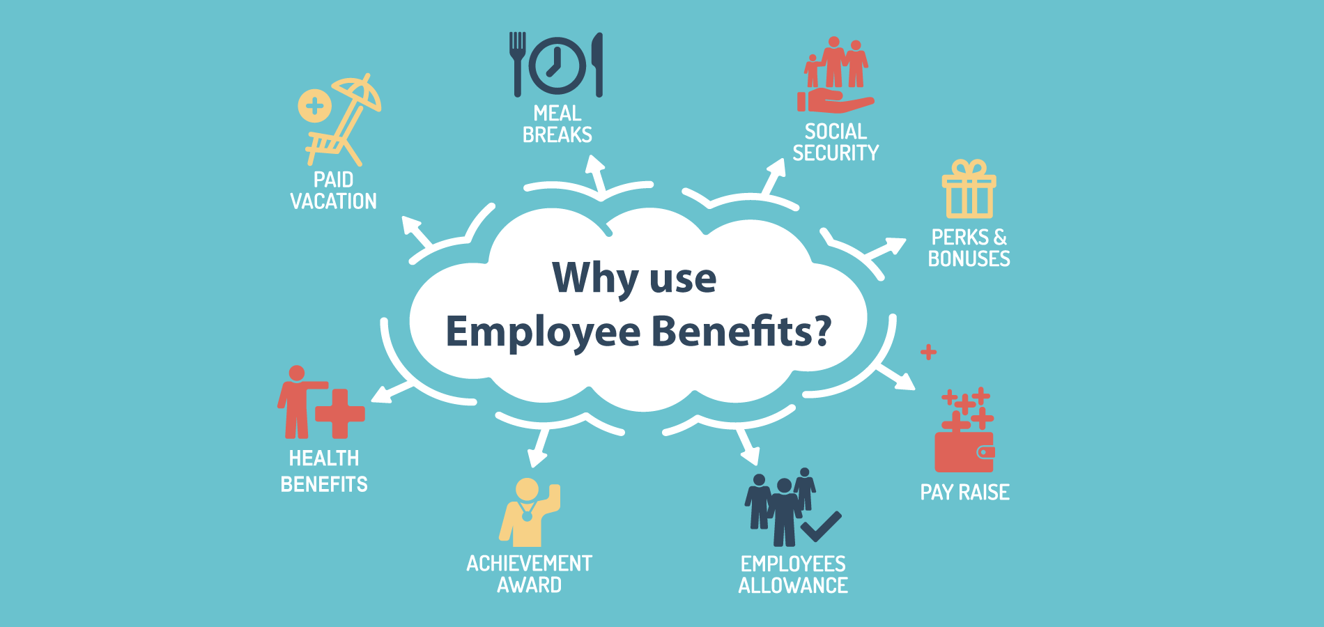 importance of employee benefits for a small business